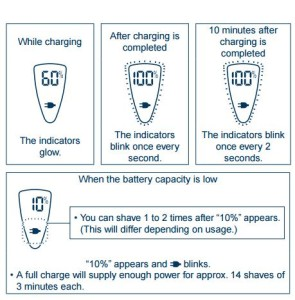 Panasonic ES8103S Battery