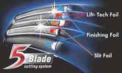 Panasonic 5 blade cutting system